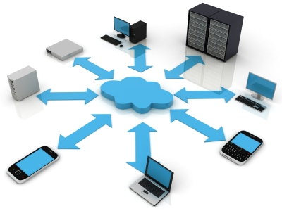 Using Cloud Computing To Increase Employee Productivity And Contentment