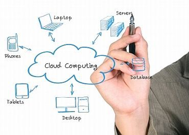 'Cloud Computing becoming more prevalent in healthcare'
