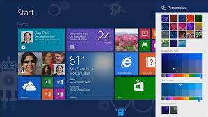 How The New Windows 8.1 Update Puts Cloud Computing Front And Centre