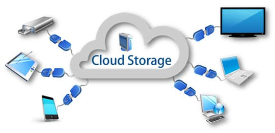 Trends in storage and its impact on the Cloud and data center